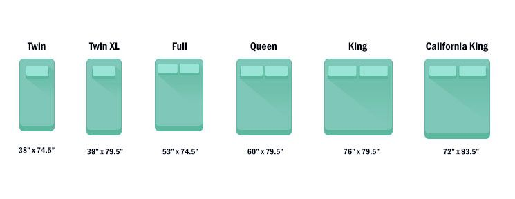 Mattress Size Chart And Dimensions Guide