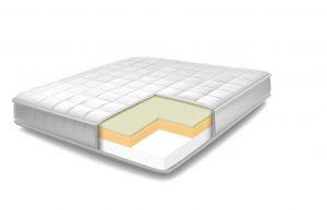 Best Price Mattress 8 Inch Memory Foam